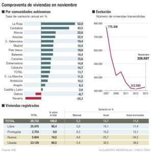 1452586248_399078_1452635585_noticia_grande