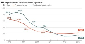1455553474_375016_1455571621_noticia_normal